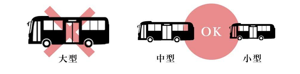 バス注意事項