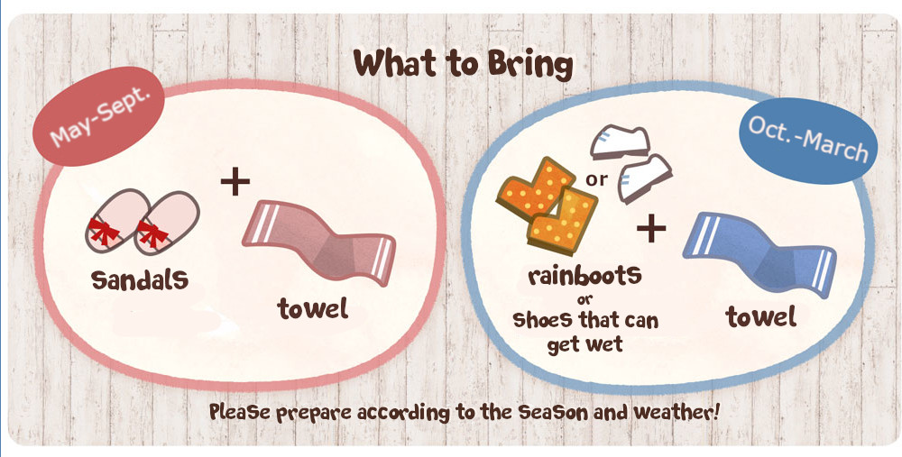 Image labeled What to Bring. For May through September, it shows sandals and a towel. For October through March it shows rainboots or shoes that can get wet and a towel. At the bottom it reads, Please prepare according to the season and weather.
